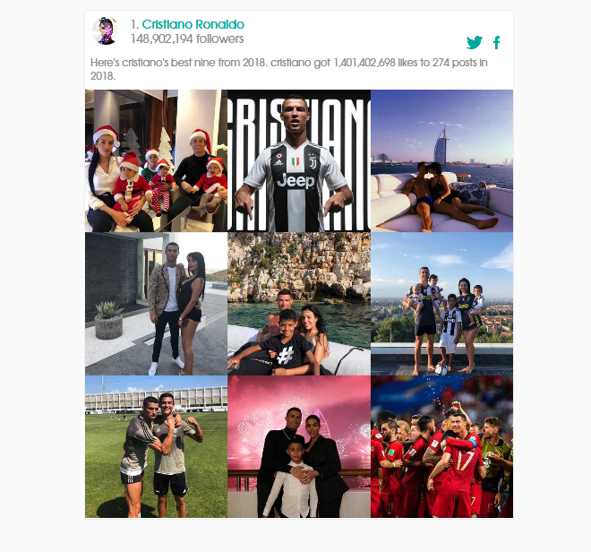 Contoh Best Nine Instagram